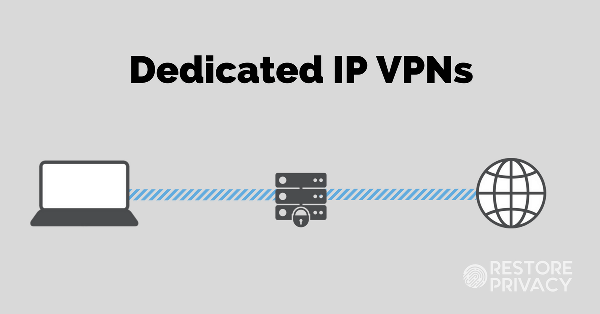 What Is A Dedicated IP VPN? Why Do You Need One?