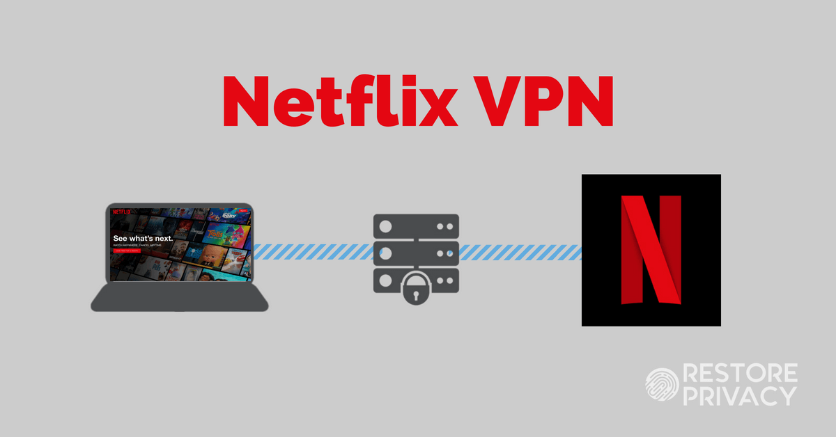 Best Vpn For Netflix In 2021 Only 3 Still Work Well